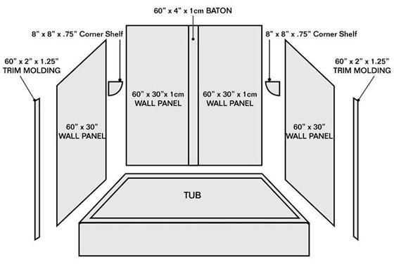 Bathroom Shower Kits - Wall Panel, Tub, Trim Molding